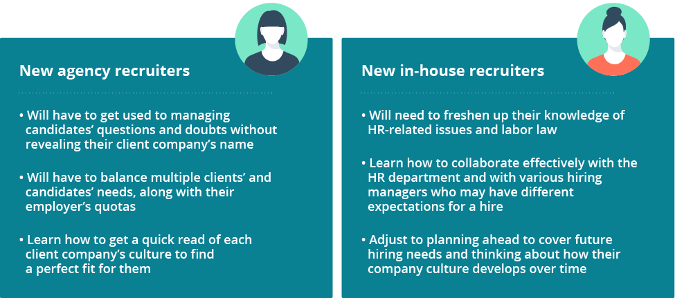 Agency recruitment and in-house recruitment: challenges