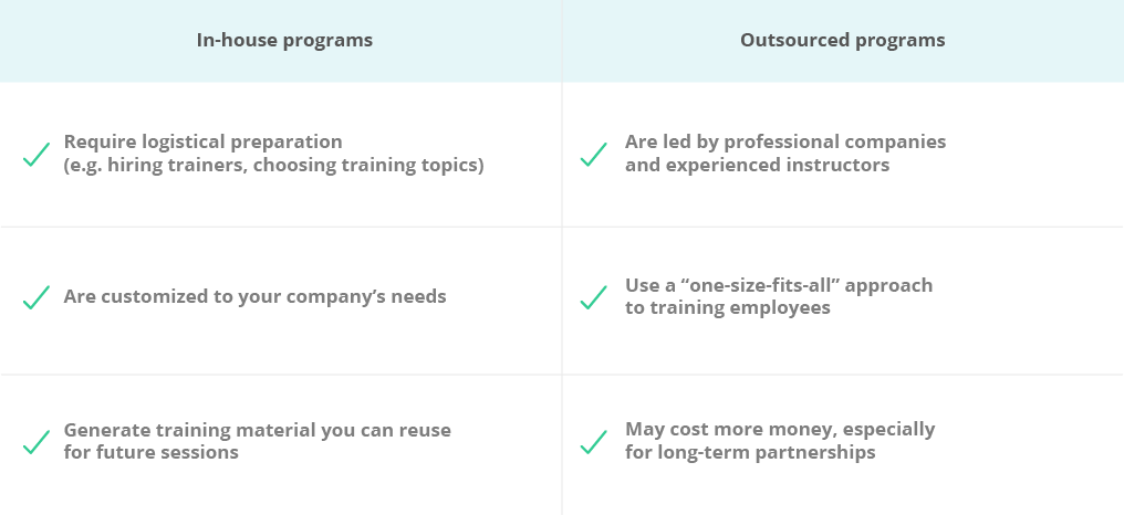 employee training program: in-house vs outsourced