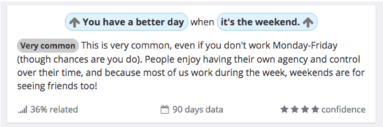Employee Monitoring -- better days with Exist