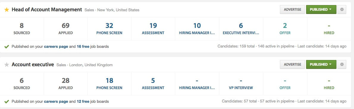 View of customizable hiring pipelines per job in Workable